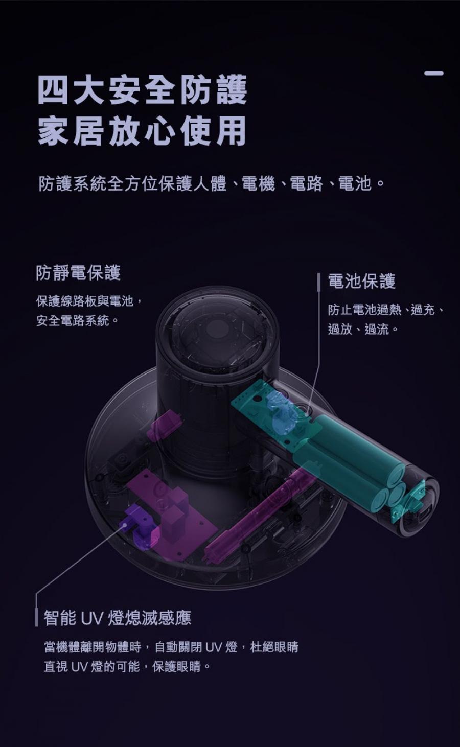 DAEWOO-V1-無線除蟎吸塵器