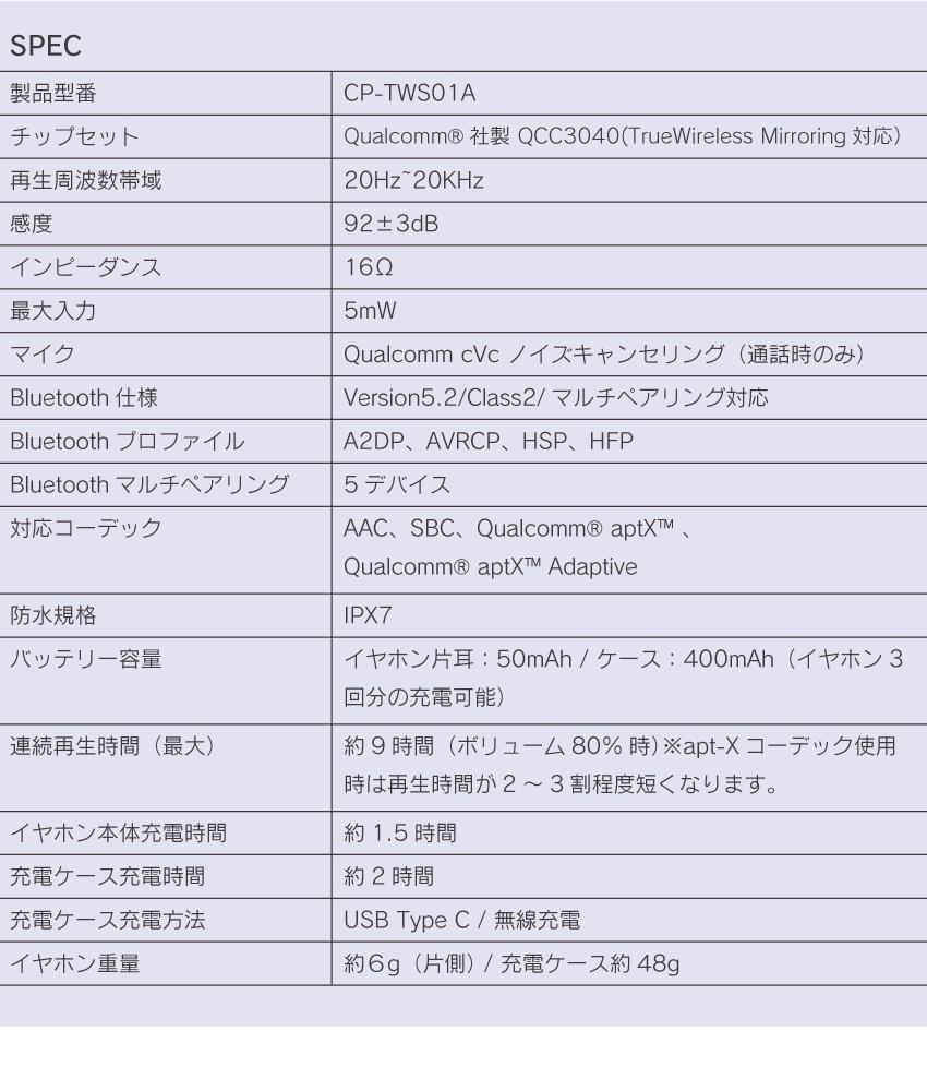 Onkyo 聯名 劇場版 紫羅蘭永恆花園 真無線耳機 [日本代購][截訂日期 : 2021年9月20日]