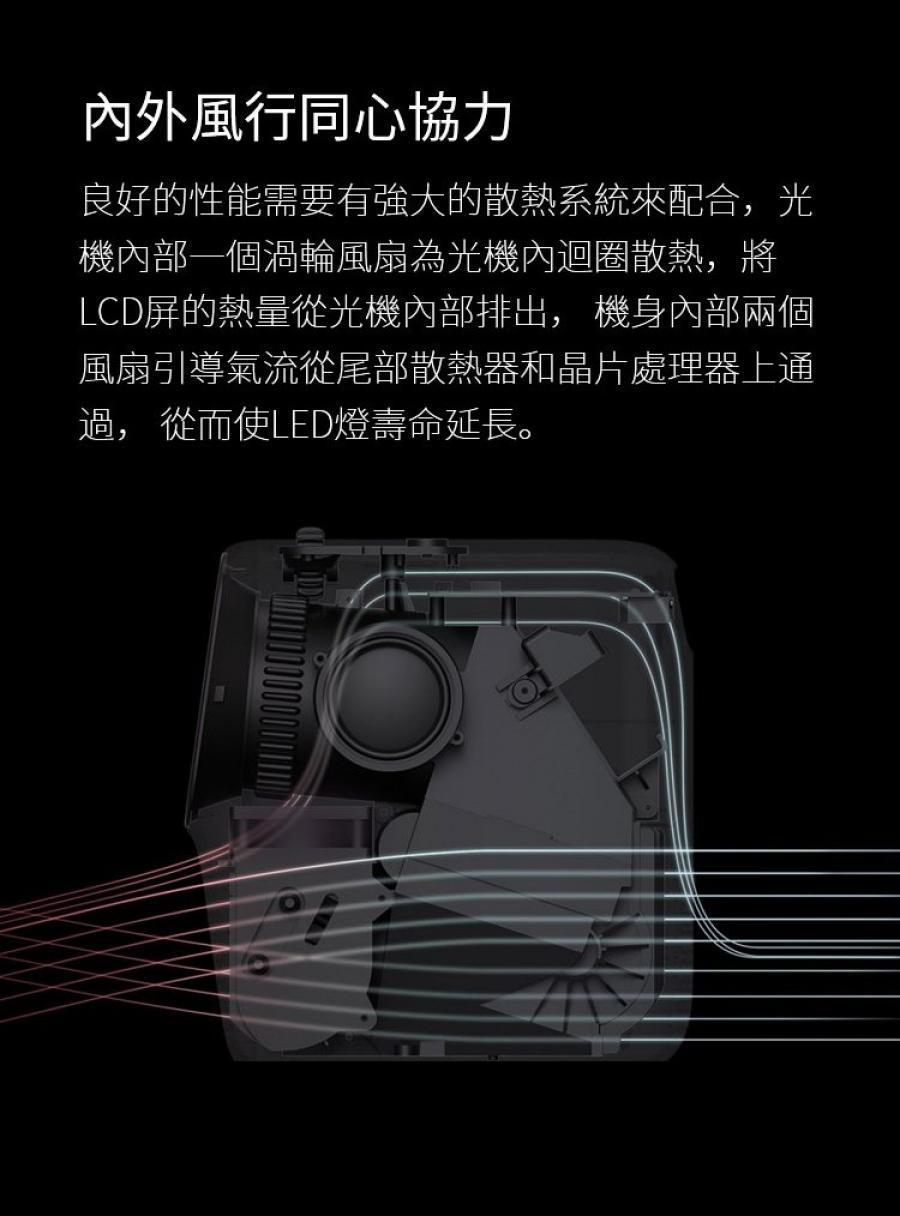 Wanbo T2Max 1080p 投影機